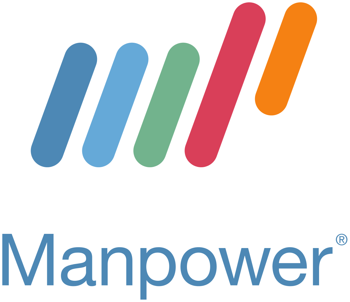 Manpower Colombia